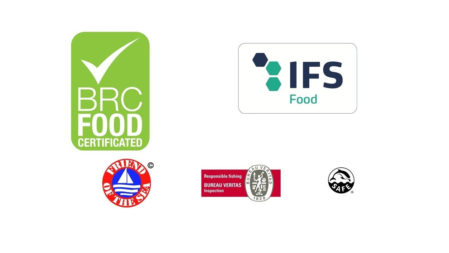 Food Safety & Sustainability